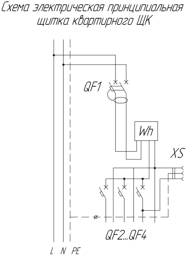 Электрическая схема ЩК >>>