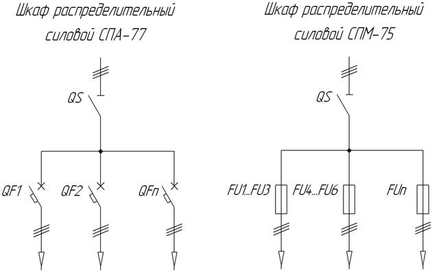 Электрическая схема СПМ,СПА